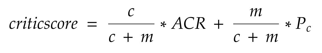 criticscore Equation